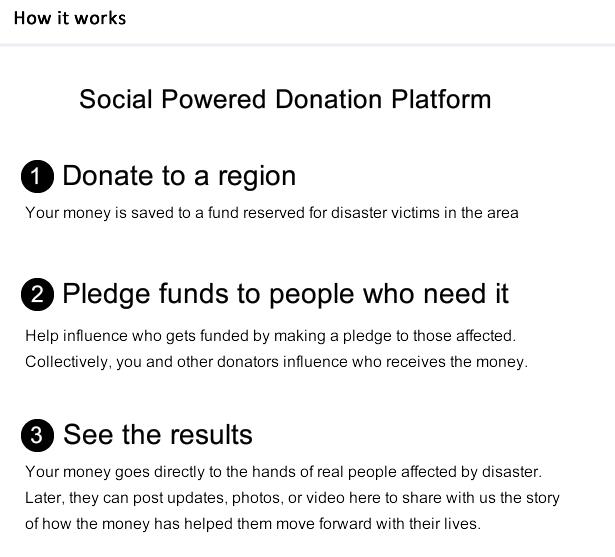 Social donation